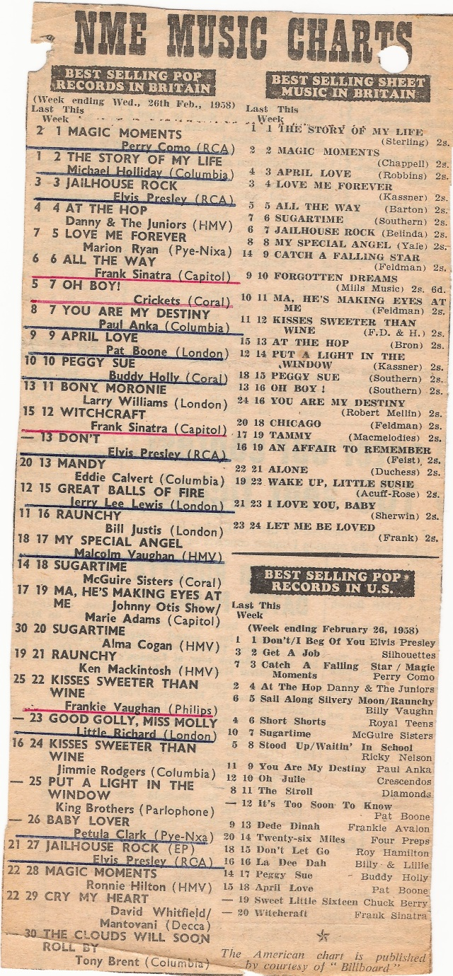 NME chart March 1958